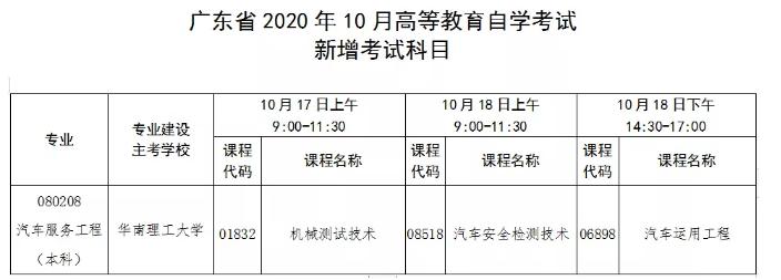 确定了!广东省2020年10月自考网上报考时间已确定,下半年8月28日开始报考!